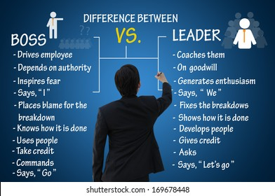 Leadership concept, difference between boss and leader