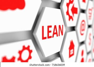LEAN concept cell blurred background 3d illustration
