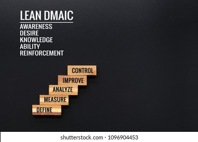 LEAN DMAIC business improvement concept. wooden step with text define, measure, analyze, improve and control with copy space