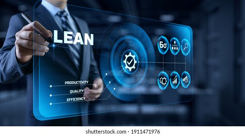 Lean manufacturing DMAIC Six sigma technology concept.