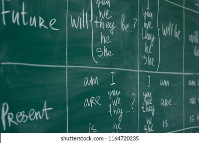 Learn english grammar. Chalkboard, school, class, lesson.