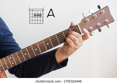 Learn Guitar - Man in a dark blue shirt playing guitar chords displayed on whiteboard, Chord A