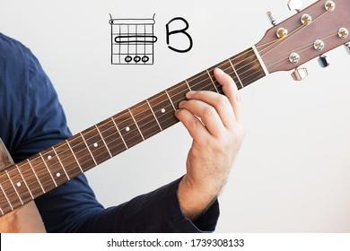 Learn Guitar - Man in a dark blue shirt playing guitar chords displayed on whiteboard, Chord B