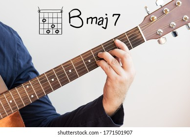 Learn Guitar - Man in a dark blue shirt playing guitar chords displayed on whiteboard, Chord B major 7