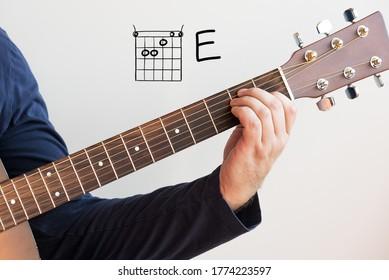 Learn Guitar - Man in a dark blue shirt playing guitar chords displayed on whiteboard, Chord E