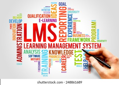 Learning Management System (LMS) word cloud, business concept