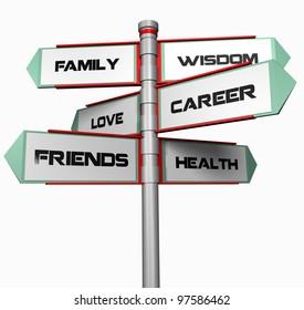 Life values signpost