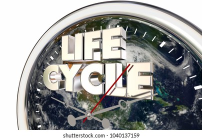 Lifecycle Earth Clock Countdown Circle of Life World 3d Illustration