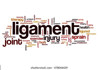 Ligament word cloud concept
