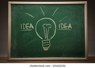 Light bulb idea on blackboard