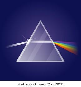 Light refraction in prism