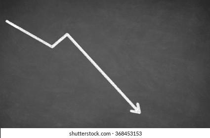 Line graph showing a downward trend. White chalk on blackboard
