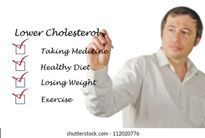 List to lower cholesterol