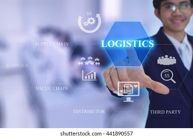 LOGISTICS  concept  presented by  businessman touching on  virtual  screen