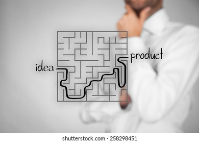 Long and difficult way from business idea to successful product. Marketing product specialist plan new product.