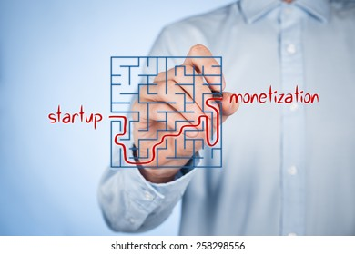 Long and difficult way from business startup to successful monetization. Businessman plan startup strategy and its growth and monetization.