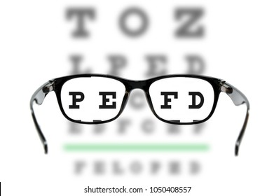 Looking eyes test chart with eyeglasses is clear vision for shortsighted.