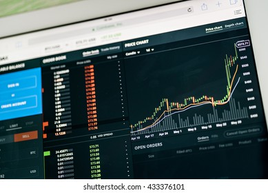 LVIV, UKRAINE - Jun 06, 2016: GDAX exchange site with bitcoin cryptocurrency chart on tablet pc