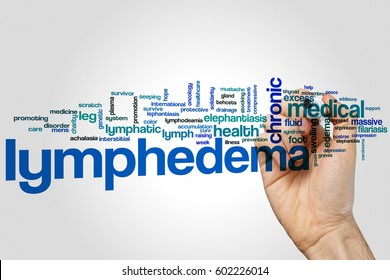 Lymphedema word cloud concept on grey background