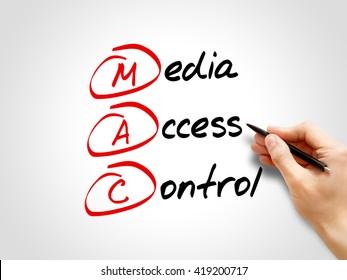MAC Media Access Control, acronym concept