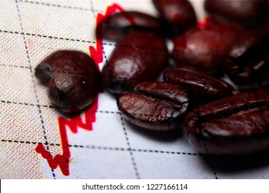 Macro of coffee beans and a financial chart
