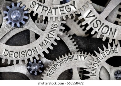 Macro photo of tooth wheel mechanism with DECISION MAKING, STRATEGY, VISION, KNOWLEDGE and RESPONSIBILITY concept letters