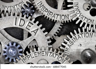 Macro photo of tooth wheel mechanism with IDEA, INSPIRATION, IMPLEMENTATION, IMAGINATION, INNOVATION and INVENTION concept letters
