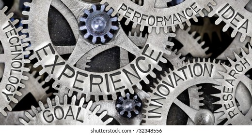 Macro photo of tooth wheel mechanism with EXPERIENCE, INNOVATION, GOAL, IDEA, RESEARCH, TECHNOLOGY and IMPROVEMENT concept words