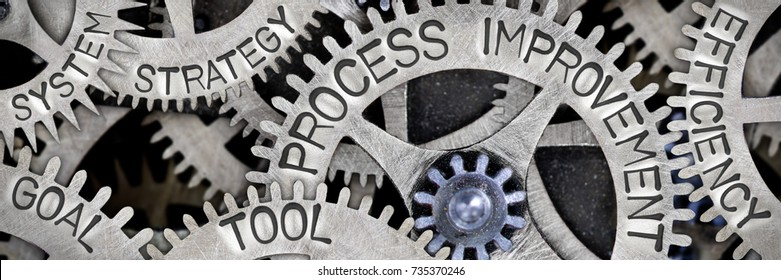 Macro photo of tooth wheel mechanism with PROCESS IMPROVEMENT, GOAL, TOOL, STRATEGY, SYSTEM, and EFFICIENCY concept words