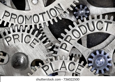 Macro photo of tooth wheel mechanism with PRODUCT, PROMOTION, PLACE and PRICE (4P MARKETING MIX) concept words
