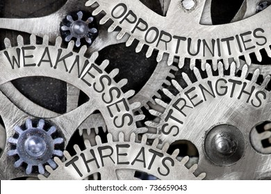 Macro photo of tooth wheel mechanism witha STRENGTHS, WEAKNESSES, OPPORTUNITIES, THREATS concept words