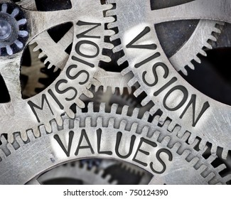 Macro photo of tooth wheel mechanism with MISSION, VISION, VALUES words imprinted on metal surface