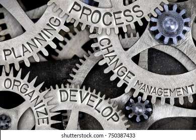 Macro photo of tooth wheel mechanism with CHANGE MANAGEMENT, PROCESS, DEVELOP, ORGANIZE and PLANNING letters imprinted on metal surface