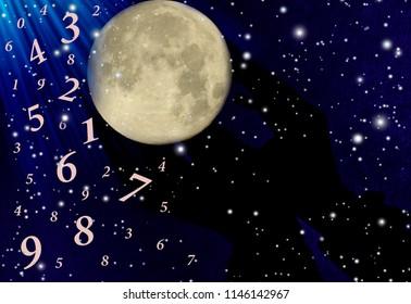 Magic world of numerology
