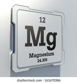 Magnesium - element from periodic table on white button