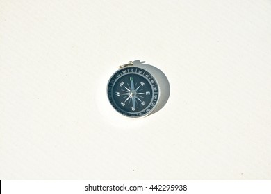 Magnetic compass.