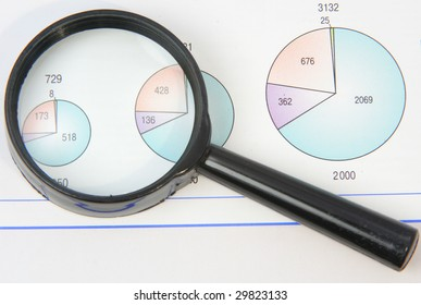 Magnifier for increase at the growth diagramme
