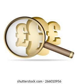 Magnifier and money. Gold pound sterling. Business