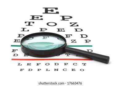 Magnifier on eyesight test chart isolated on white background