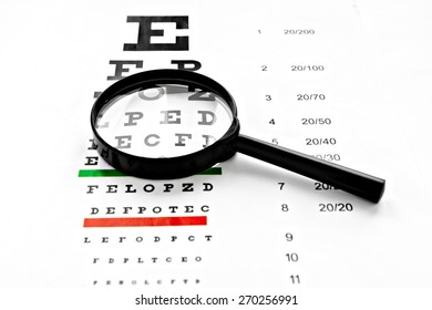 magnifier and vision chart at white background