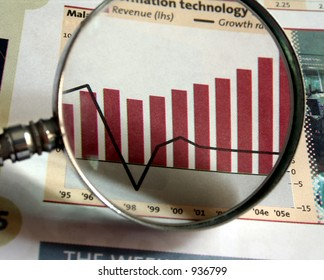 A magnifying glass focusing on a chart in the business section of the newspaper.
