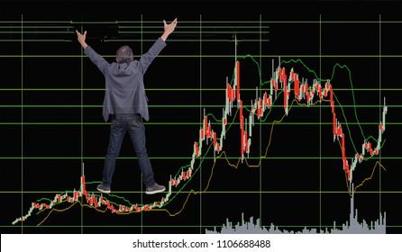 Major Investors In the stock market. Gold, Forex, Oil.