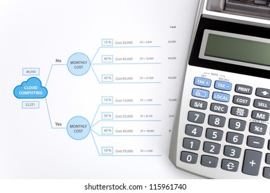 Making business decision about using cloud computing. Printed decision tree and calculator, top view.