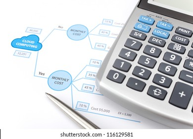 Making business decision about using cloud computing. Printed decision tree, calculator and pen. Focused on the word Yes.
