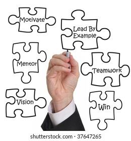Male executive drawing a puzzle of a business motivation concept