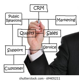 Male executive writing customer relationship management (CRM) concept on a whiteboard