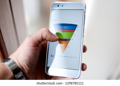 Male hand holding a smart phone showing a marketing sales funnel diagram