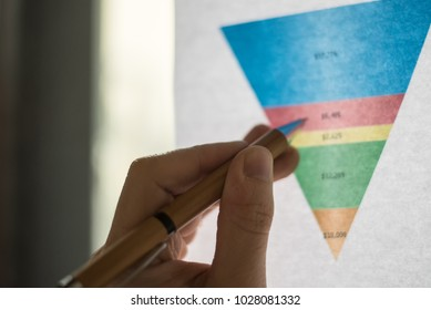 Male hand pointing with a pen on a sales funnel chart on  paper