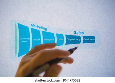 Male hand pointing at a sales funnel chart printed on a white sheet of paper during a business meeting