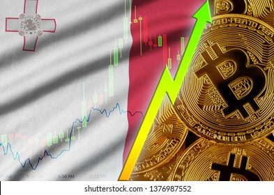 Malta flag and cryptocurrency growing trend with many golden bitcoins